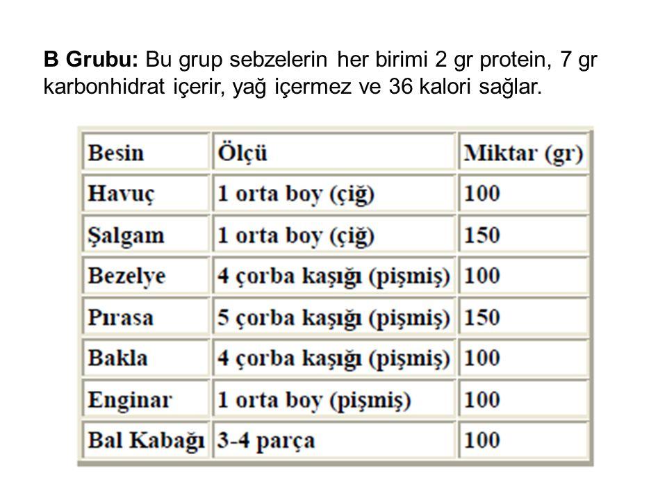 B Grubu: Bu grup sebzelerin her birimi 2 gr protein, 7 gr karbonhidrat içerir, yağ içermez ve 36 kalori sağlar.