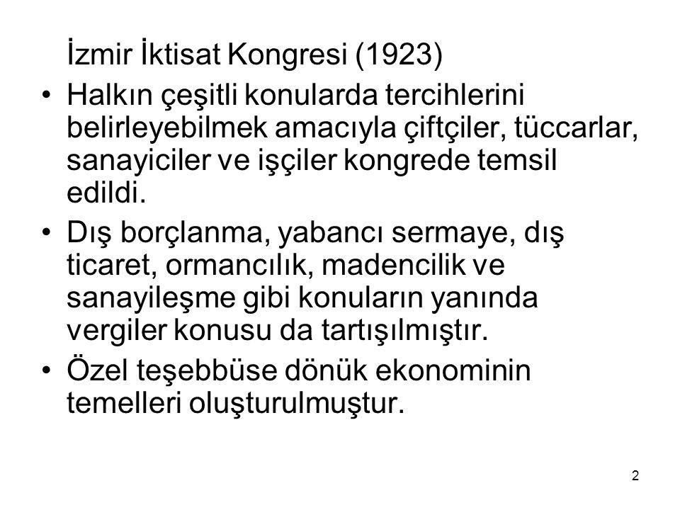 İzmir İktisat Kongresi (1923)