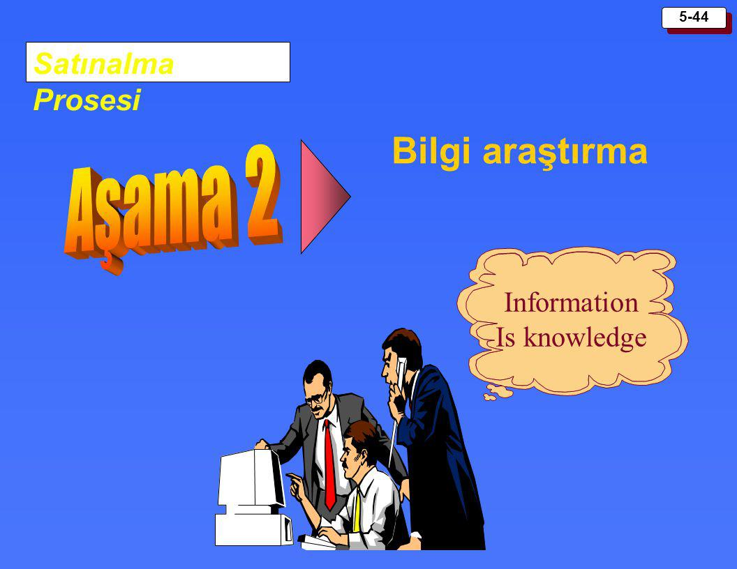 Information Is knowledge