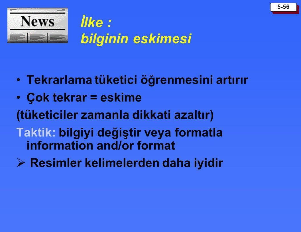 İlke : bilginin eskimesi