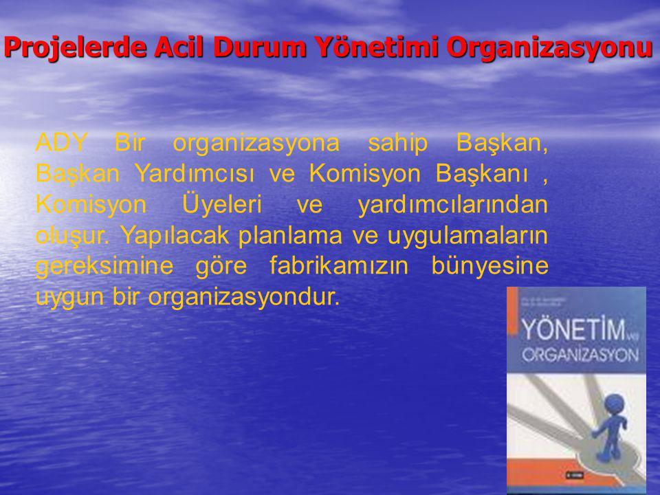 Projelerde Acil Durum Yönetimi Organizasyonu