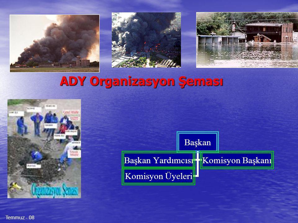 ADY Organizasyon Şeması