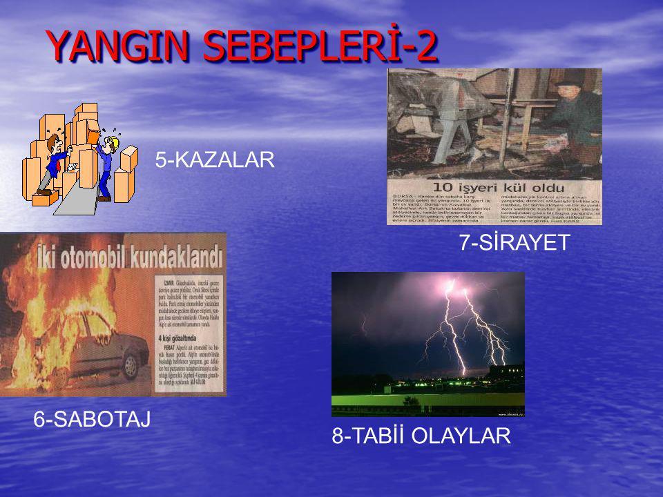 YANGIN SEBEPLERİ-2 5-KAZALAR 7-SİRAYET 6-SABOTAJ 8-TABİİ OLAYLAR