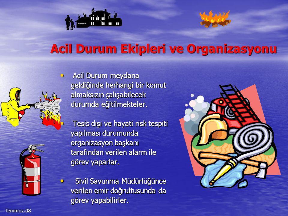 Acil Durum Ekipleri ve Organizasyonu