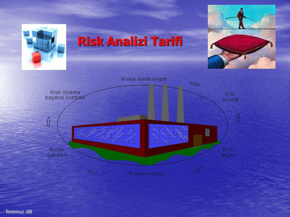 Risk Analizi Tarifi Temmuz -08