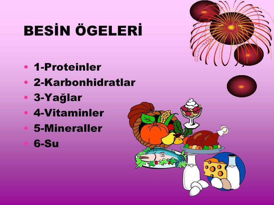 BESİN ÖGELERİ 1-Proteinler 2-Karbonhidratlar 3-Yağlar 4-Vitaminler