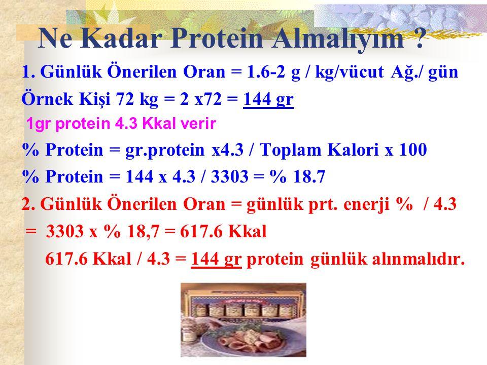 Ne Kadar Protein Almalıyım