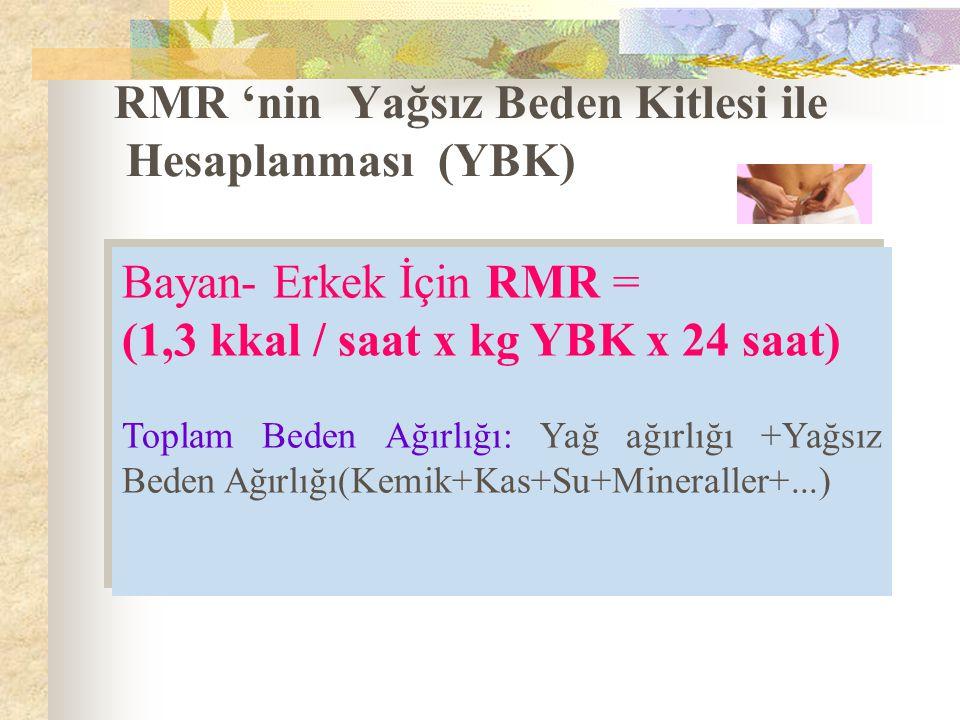 RMR 'nin Yağsız Beden Kitlesi ile Hesaplanması (YBK)