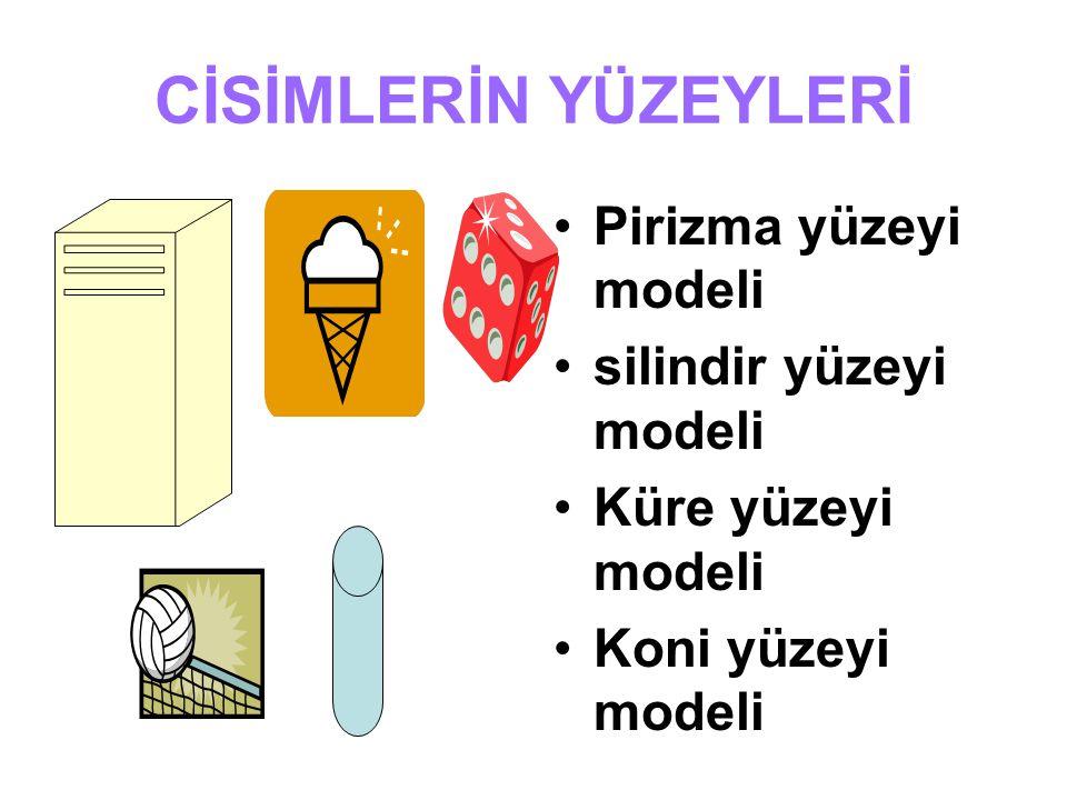 CİSİMLERİN YÜZEYLERİ Pirizma yüzeyi modeli silindir yüzeyi modeli