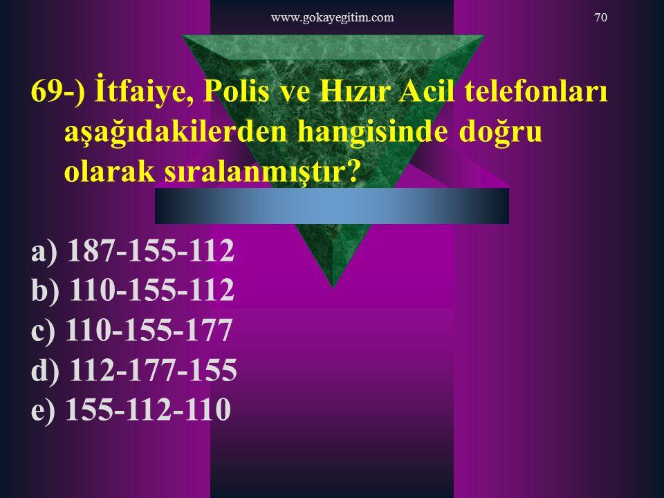 www.gokayegitim.com 69-) İtfaiye, Polis ve Hızır Acil telefonları aşağıdakilerden hangisinde doğru olarak sıralanmıştır