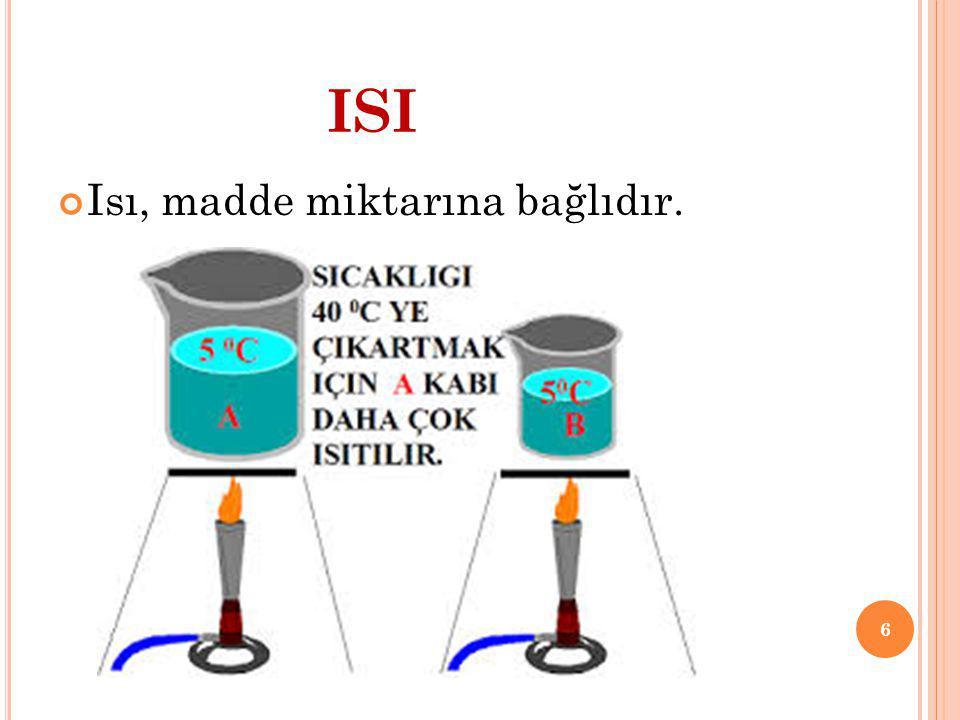 ISI Isı, madde miktarına bağlıdır.