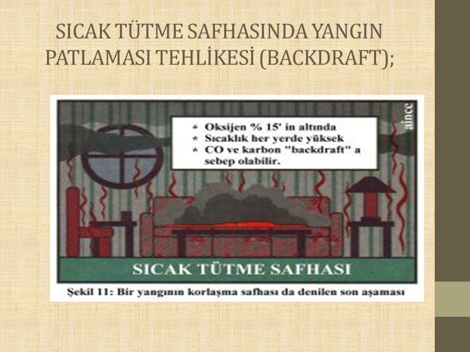 SICAK TÜTME SAFHASINDA YANGIN PATLAMASI TEHLİKESİ (BACKDRAFT);