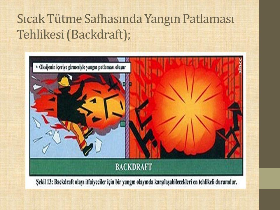 Sıcak Tütme Safhasında Yangın Patlaması Tehlikesi (Backdraft);
