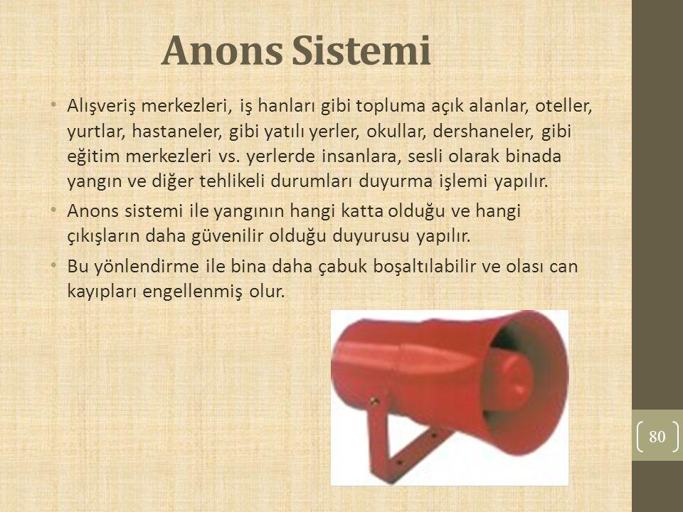 Anons Sistemi