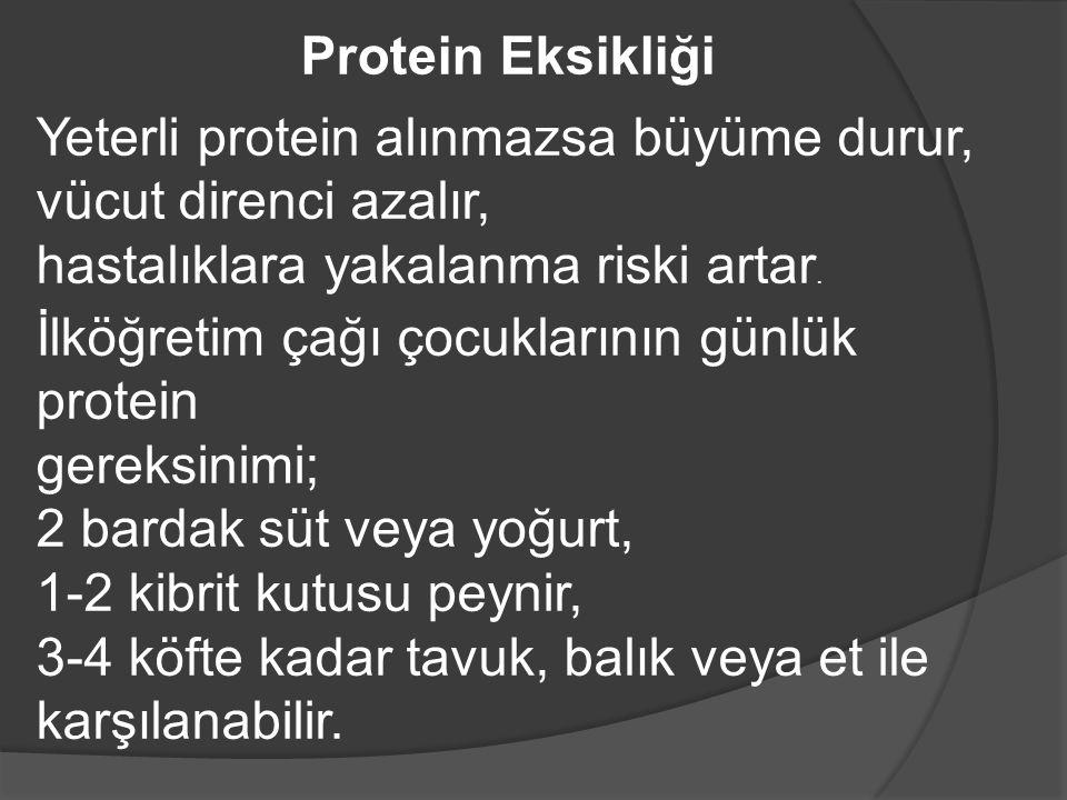 Protein Eksikliği Yeterli protein alınmazsa büyüme durur, vücut direnci azalır, hastalıklara yakalanma riski artar.