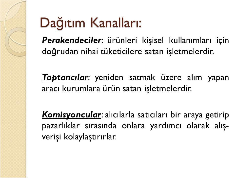 Dağıtım Kanalları:
