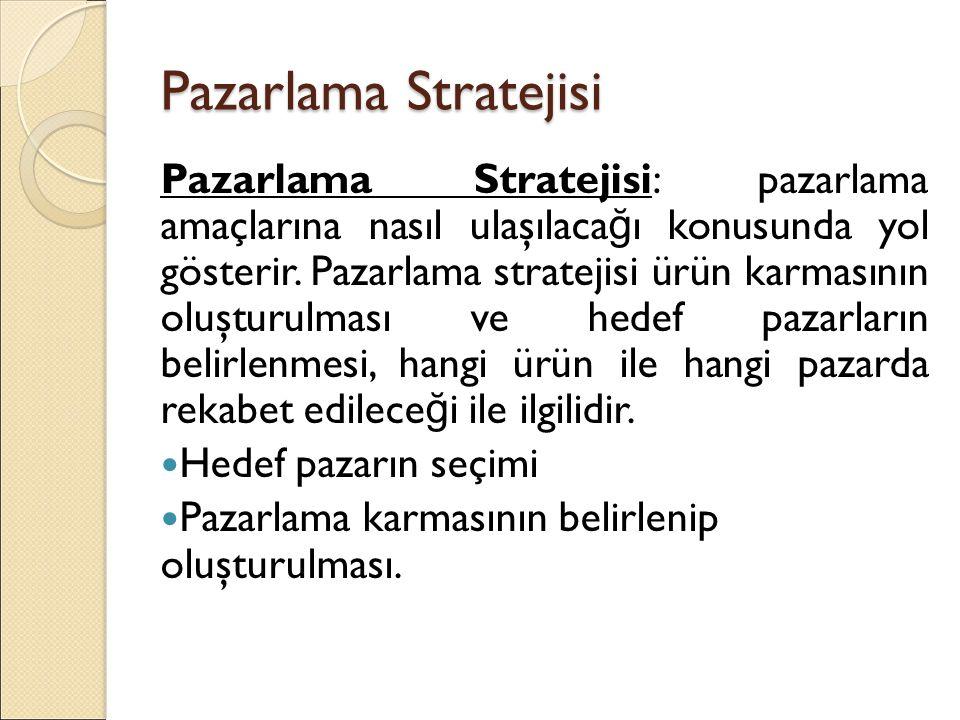 Pazarlama Stratejisi