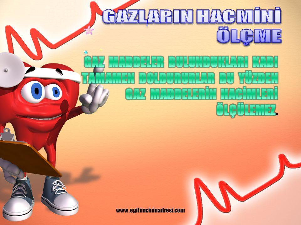 GAZLARIN HACMİNİ ÖLÇME