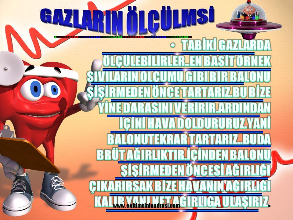 GAZLARIN ÖLÇÜLMSİ