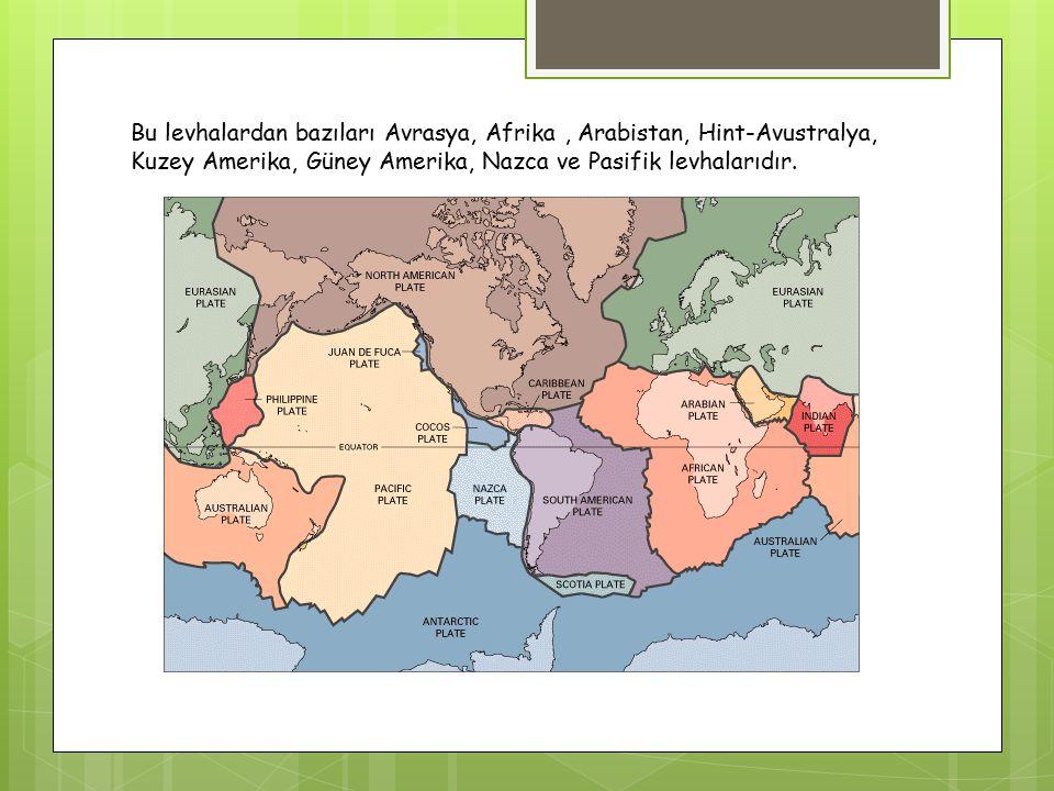 Bu levhalardan bazıları Avrasya, Afrika , Arabistan, Hint-Avustralya, Kuzey Amerika, Güney Amerika, Nazca ve Pasifik levhalarıdır.