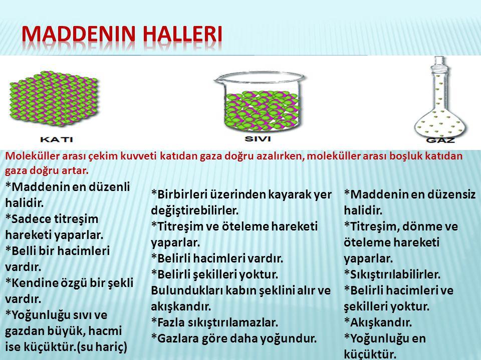 Maddenin Halleri *Maddenin en düzenli halidir.