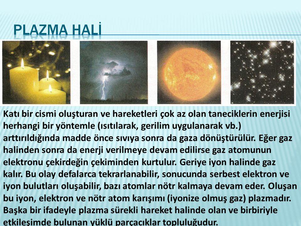 Plazma halİ