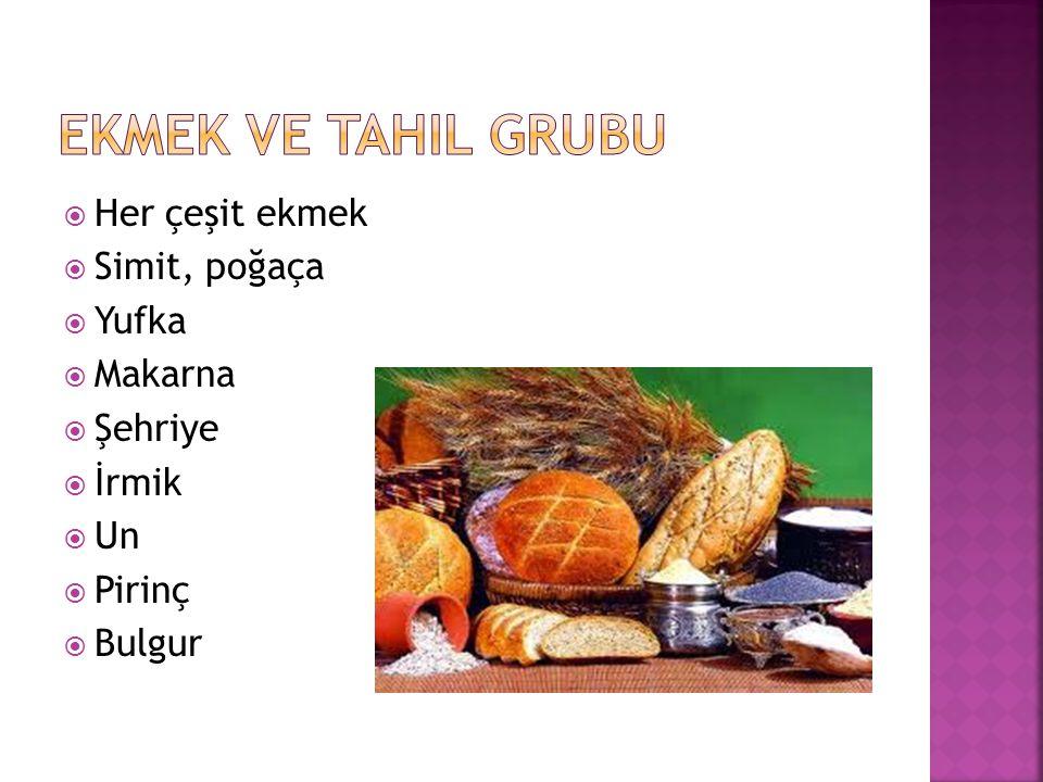Ekmek ve tahil grubu Her çeşit ekmek Simit, poğaça Yufka Makarna