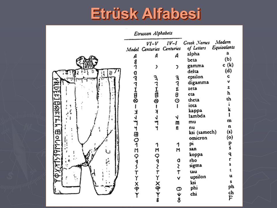 Etrüsk Alfabesi