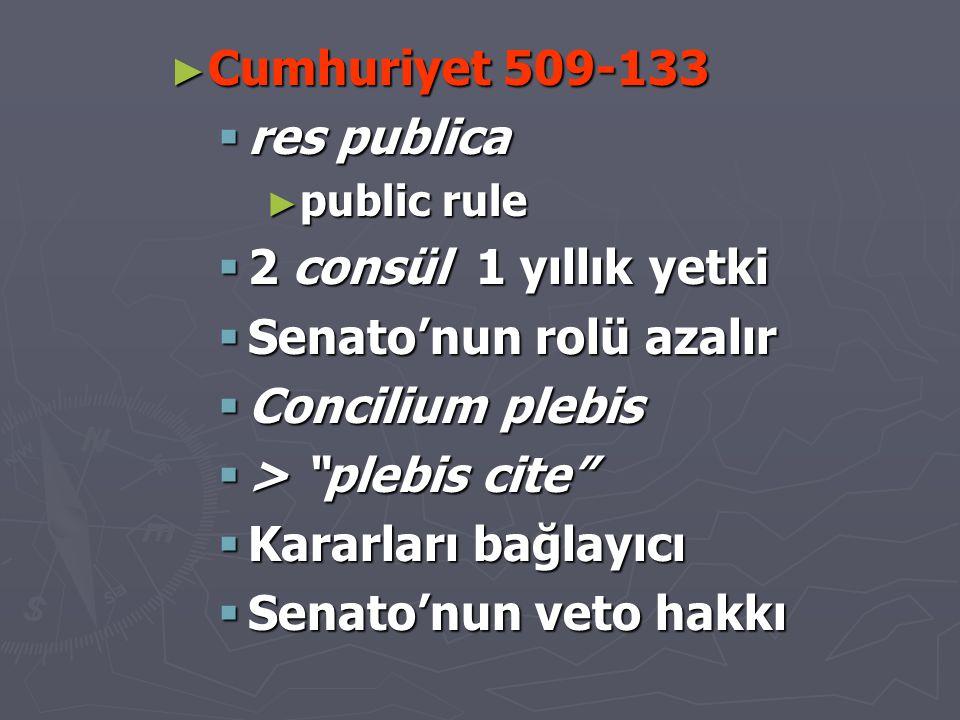 Senato'nun rolü azalır Concilium plebis > plebis cite