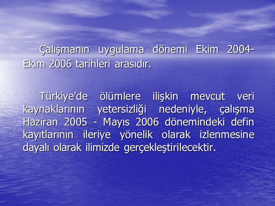 Çalışmanın uygulama dönemi Ekim 2004-Ekim 2006 tarihleri arasıdır.