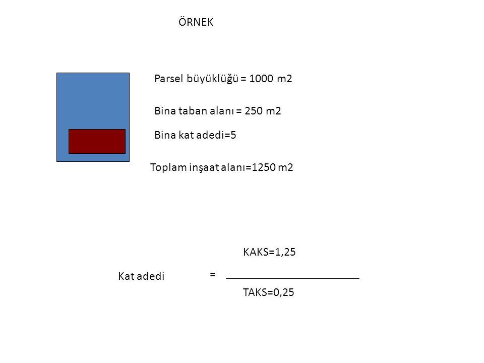 ÖRNEK Parsel büyüklüğü = 1000 m2. Bina taban alanı = 250 m2. Bina kat adedi=5. Toplam inşaat alanı=1250 m2.