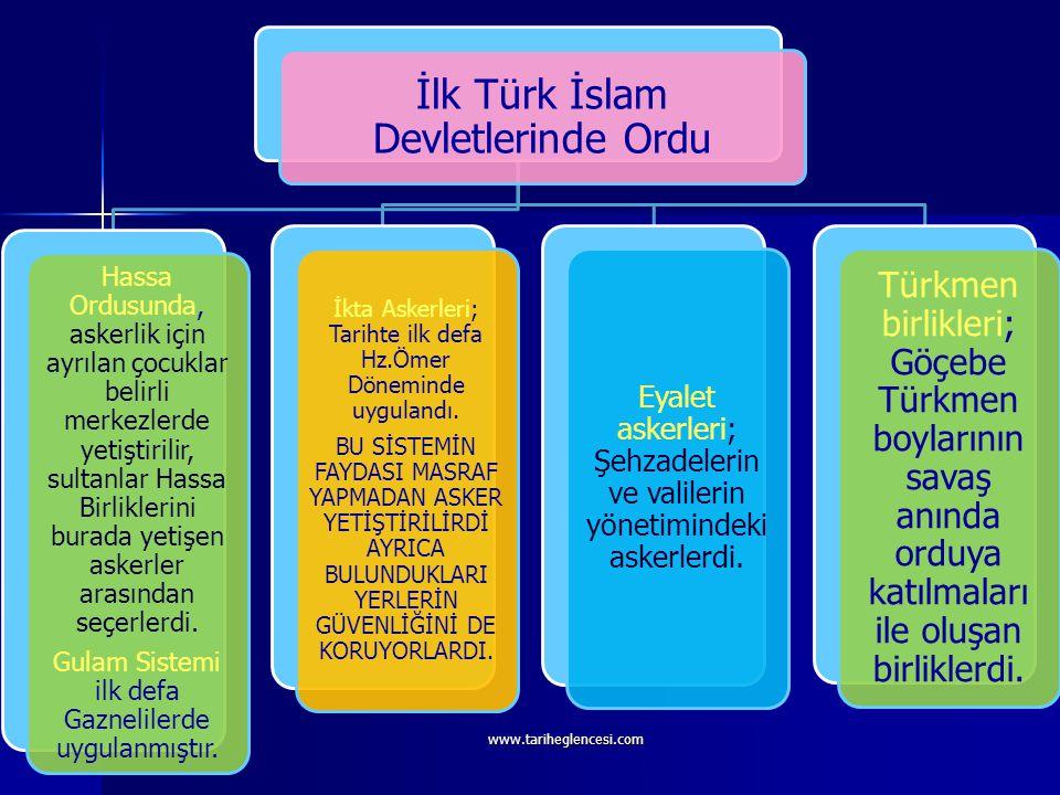 İlk Türk İslam Devletlerinde Ordu