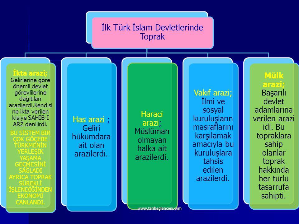 İlk Türk İslam Devletlerinde Toprak