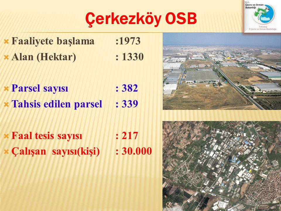 Çerkezköy OSB Faaliyete başlama :1973 Alan (Hektar) : 1330