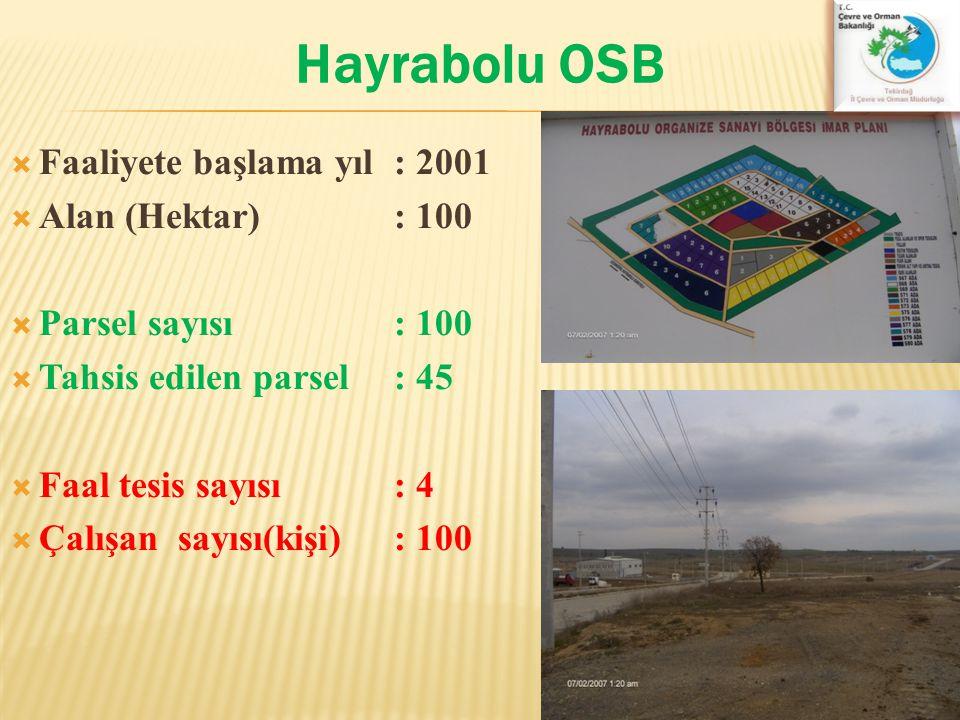 Hayrabolu OSB Faaliyete başlama yıl : 2001 Alan (Hektar) : 100