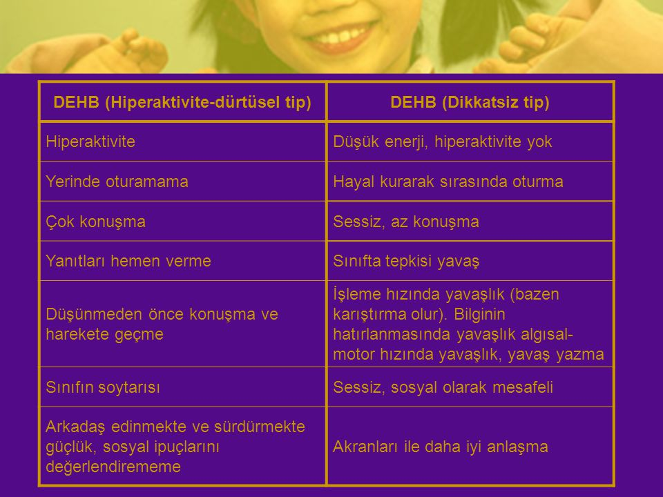 DEHB (Hiperaktivite-dürtüsel tip)