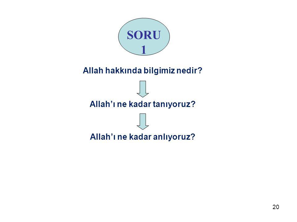 SORU 1 Allah hakkında bilgimiz nedir Allah'ı ne kadar tanıyoruz