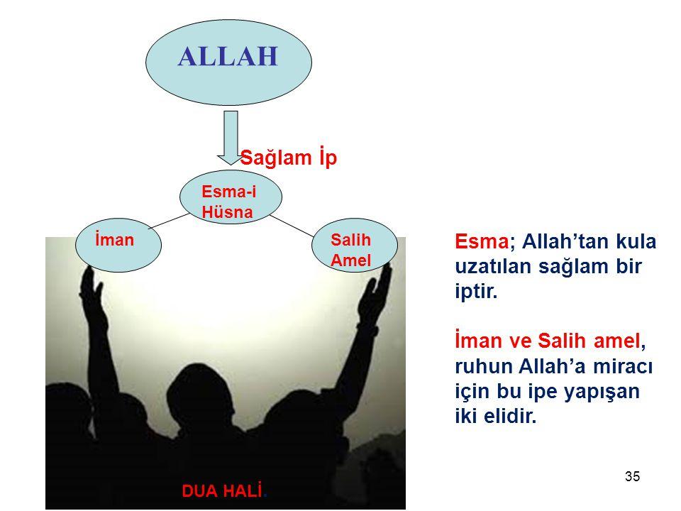 ALLAH Sağlam İp Esma; Allah'tan kula uzatılan sağlam bir iptir.