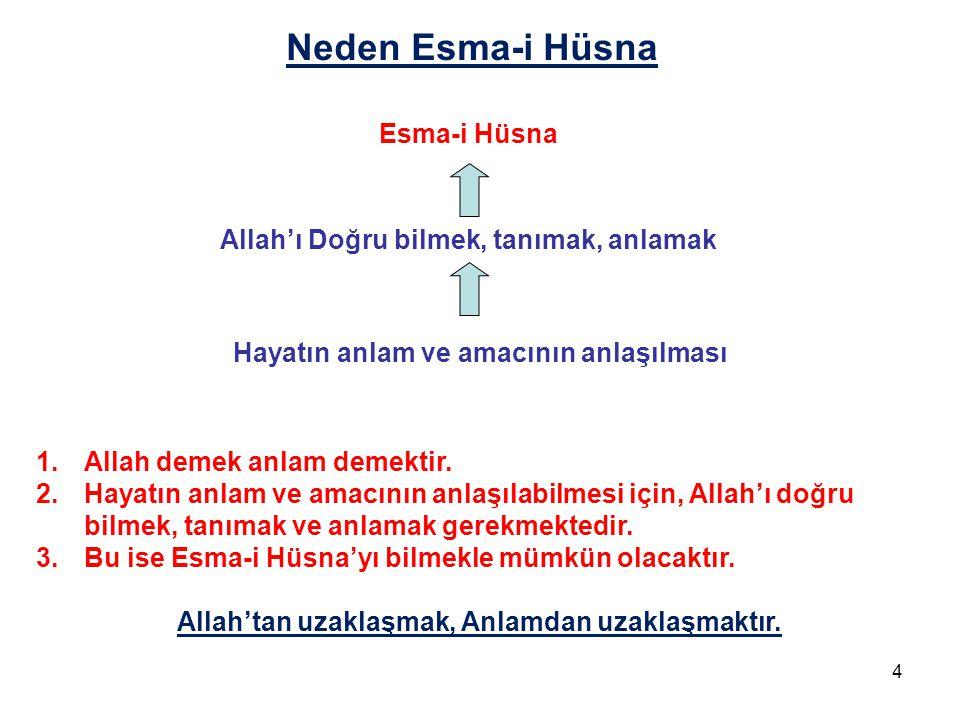 Neden Esma-i Hüsna Esma-i Hüsna Allah'ı Doğru bilmek, tanımak, anlamak