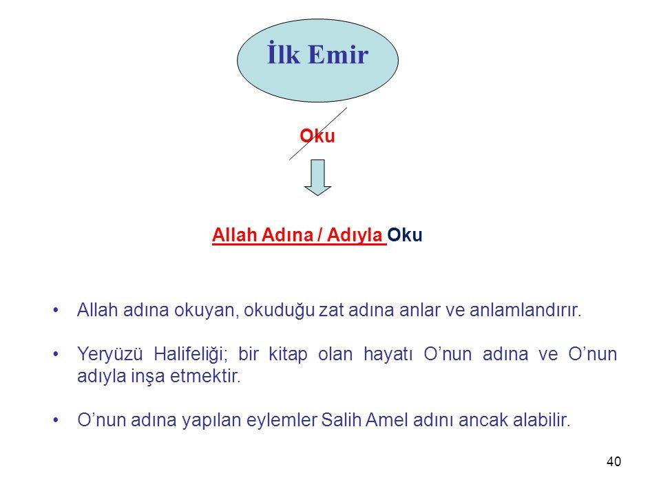 Allah Adına / Adıyla Oku