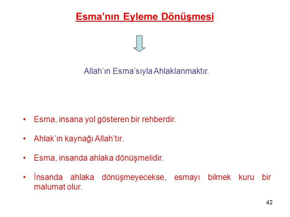 Esma'nın Eyleme Dönüşmesi