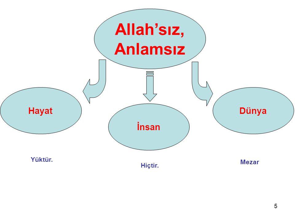 Allah'sız, Anlamsız Hayat Dünya İnsan Yüktür. Mezar Hiçtir.