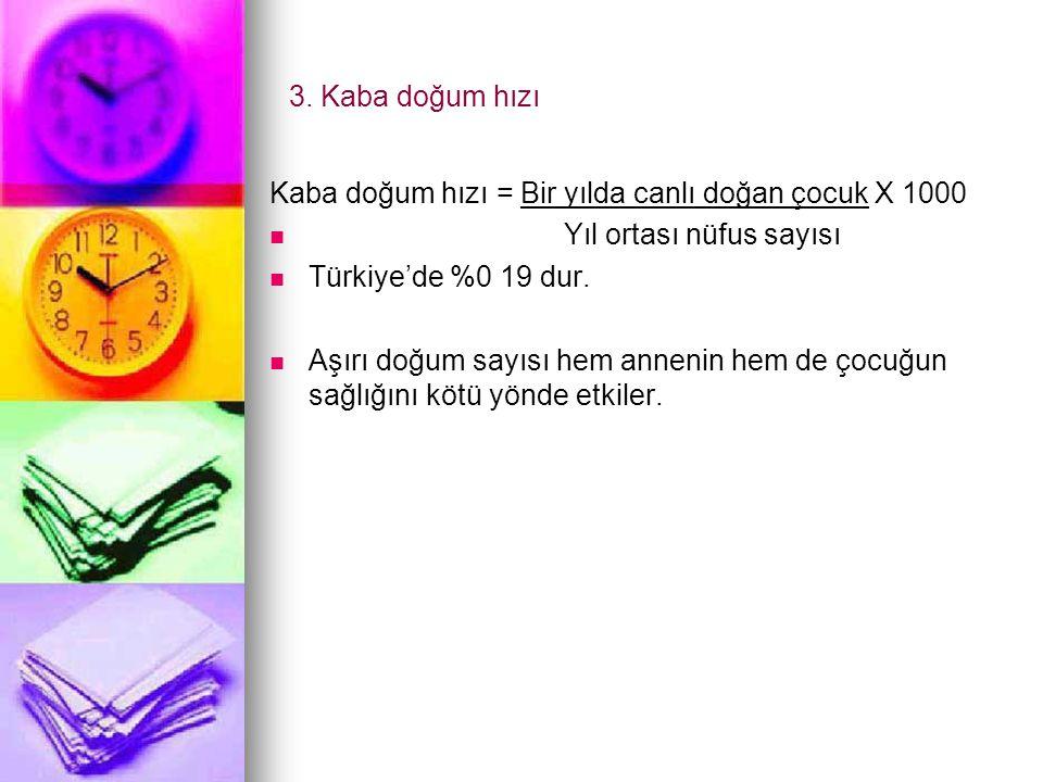 3. Kaba doğum hızı Kaba doğum hızı = Bir yılda canlı doğan çocuk X 1000. Yıl ortası nüfus sayısı. Türkiye'de %0 19 dur.