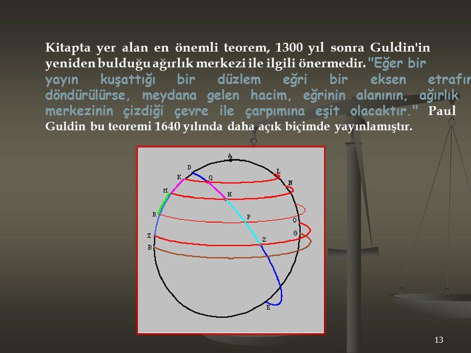 Kitapta yer alan en önemli teorem, 1300 yıl sonra Guldin in