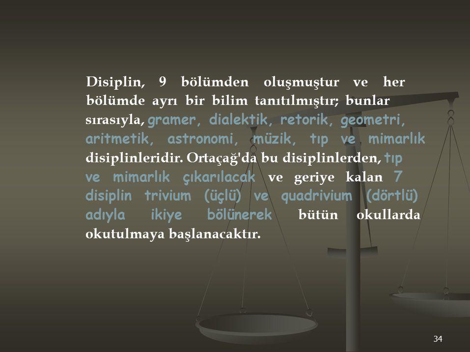 Disiplin, 9 bölümden oluşmuştur ve her