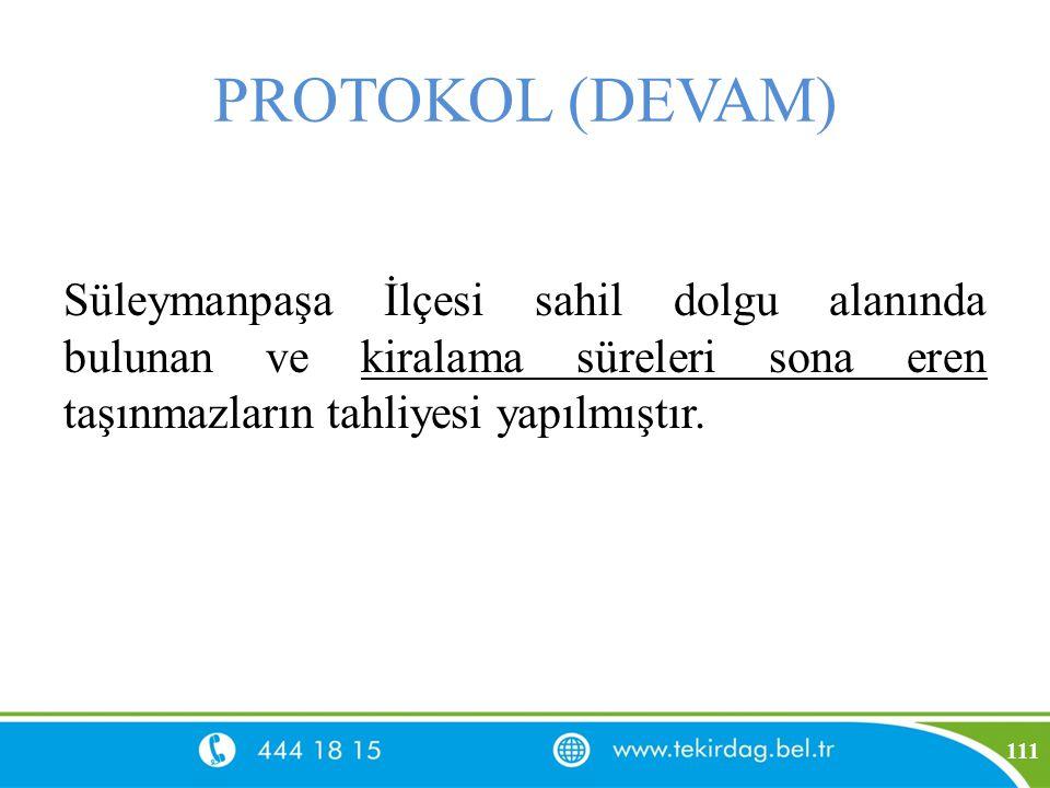 PROTOKOL (DEVAM) Süleymanpaşa İlçesi sahil dolgu alanında bulunan ve kiralama süreleri sona eren taşınmazların tahliyesi yapılmıştır.