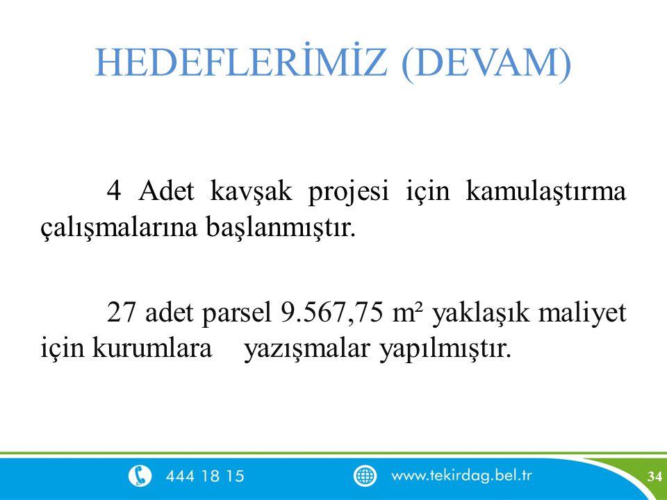 HEDEFLERİMİZ (DEVAM) 4 Adet kavşak projesi için kamulaştırma çalışmalarına başlanmıştır.