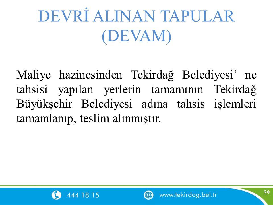 DEVRİ ALINAN TAPULAR (DEVAM)
