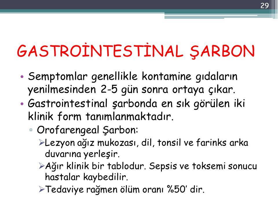GASTROİNTESTİNAL ŞARBON