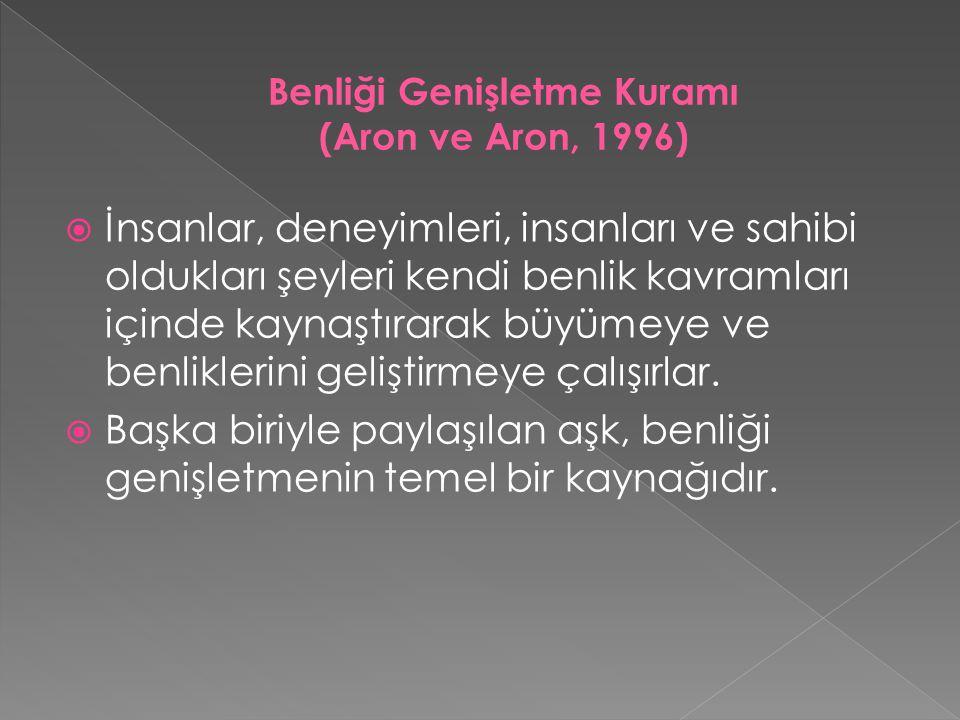 Benliği Genişletme Kuramı (Aron ve Aron, 1996)